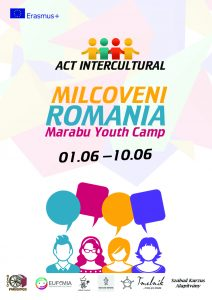 Afis Intercultural